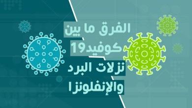 الفرق ما بين كوفيد19، نزلات البرد، والإنفلونزا