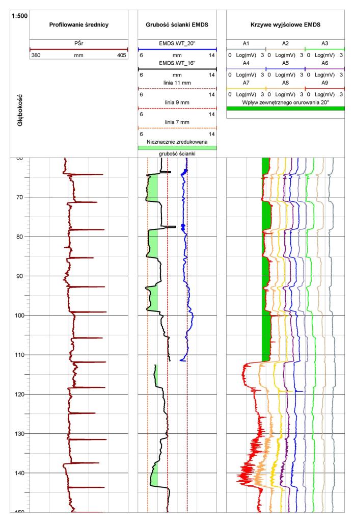 """Rys. 3. Wyniki badań geofizycznych w studni I/4 – fragment dokumentacji graficznej dla interwału głębokości 60÷150 m przedstawiającej krzywe pomiarowe służące ocenie stanu technicznego orurowania osłonowego (PŚr – profilowanie średnicy otworu, A1 do A9 wyjściowe krzywe pomiarowe EMDS do przeliczeń grubości ścianki, EMDS.WT_16"""" – grubość ścianki kolumny 16"""", EMDS.WT_20"""" – grubość ścianki kolumny 20"""")"""