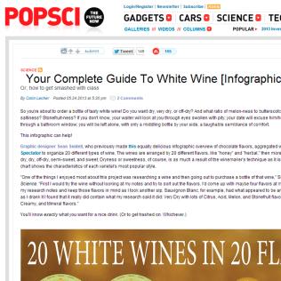 Popular Science White Wine