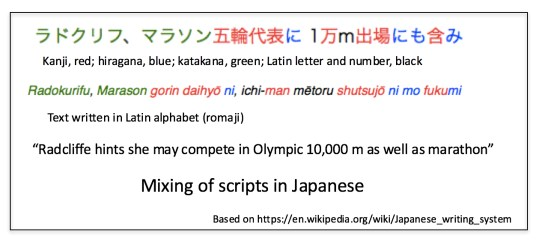 japanese-scripts-copy