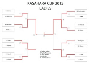 Kasahara_Cup_2015_Ladies