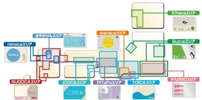 全国の主な交通系ICカード