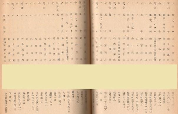 菓子・製パン・饅頭5