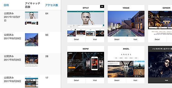 styly3 WordPress ギャラリーサイト・専門情報サイトなどにおすすめのテーマ