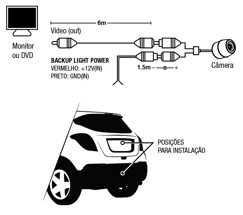 Manual Mini Câmera de Ré (SEI2016 e SEI2017)