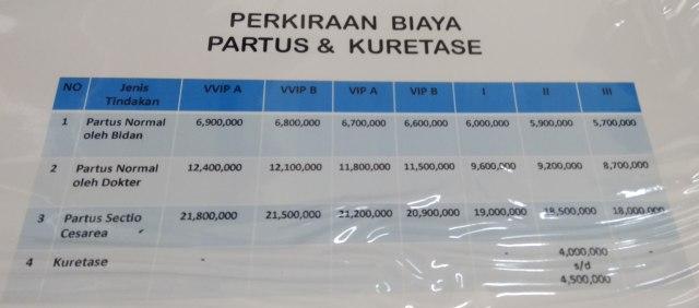 Biaya Melahirkan di Rumah Sakit Al Islam Bandung 2018