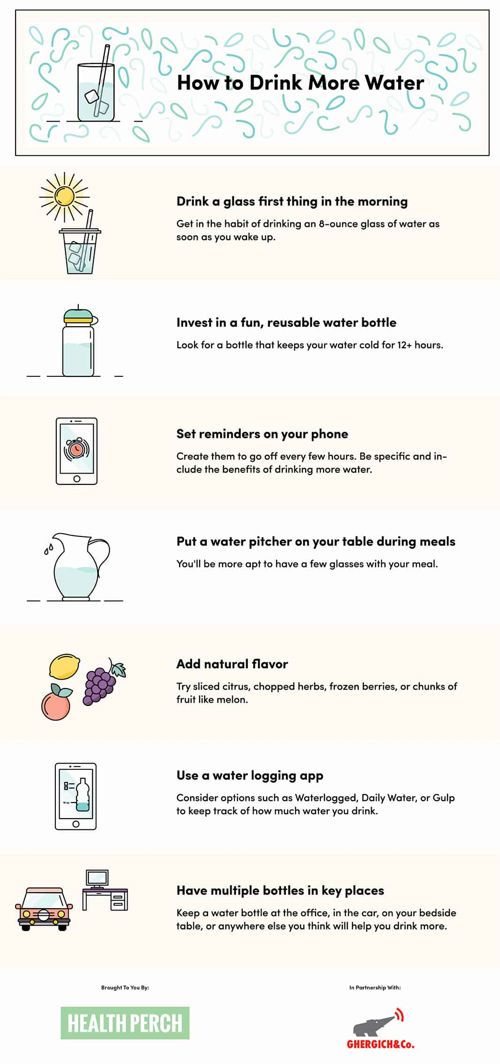 how to enjoy drinking water l how to drink more water l drink more water l tips to drink more water l ways to drink more water
