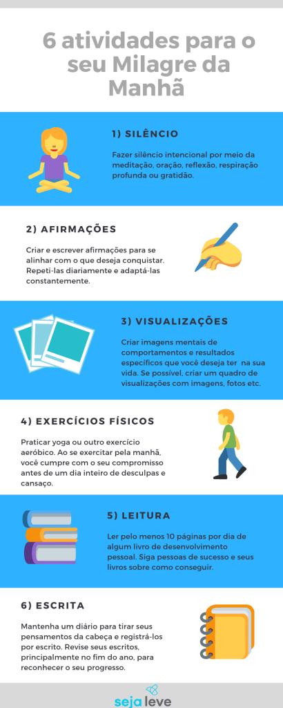 ayrtonsenna_brasil1993_blog Fim do desafio O milagre da manhã! Saiba se valeu a pena!