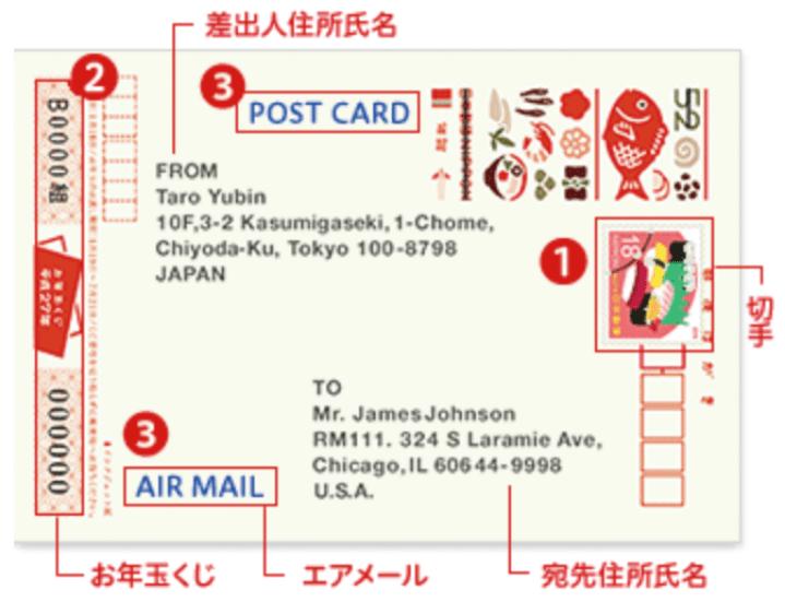 国際郵便、エアメール