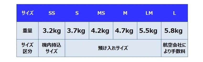 fk1037-1のサイズ一覧