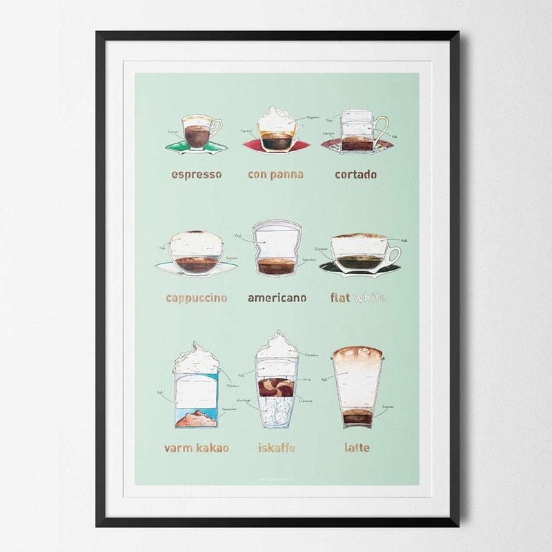 Kaffeplakat Coffeeprints