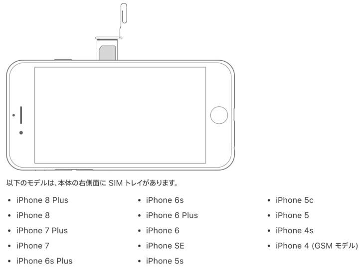 iPhone 8 Plus iPhone 8 iPhone 7 Plus iPhone 7 iPhone 6s Plus iPhone 6s iPhone 6 Plus iPhone 6 iPhone SE iPhone 5s iPhone 5c iPhone 5 iPhone 4s iPhone 4 (GSM モデル)のsimカード