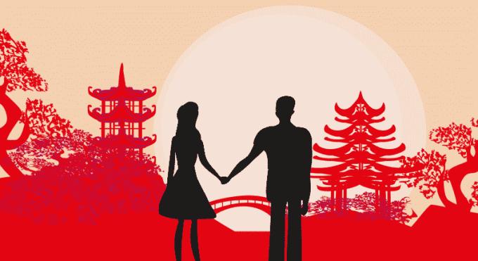Panggilan Sayang dalam Bahasa Cina