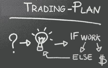 Catatan Trading Saham