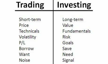 Kerugian-Mentradingkan-Investasi
