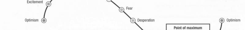 Memahami Cara Kerja Pergerakan Saham
