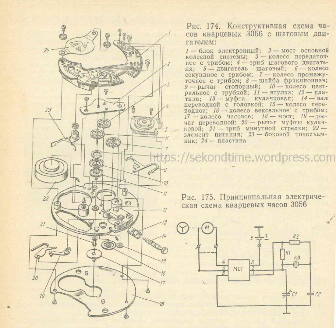 watch movement diagram labelled of root hair cell ussr quartz  elektronika sekondtime 39s watches the