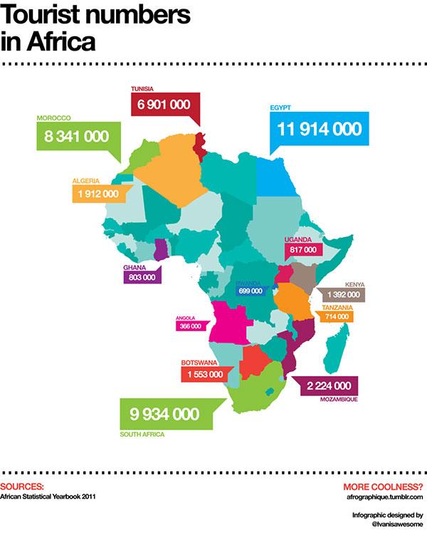 """Résultat de recherche d'images pour """"Afrique potentiel touristique"""""""
