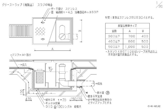 traveling kitchen utensils 施工図屋の独り言