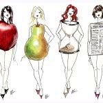 Typy kobiecych sylwetek – jaki masz TYP FIGURY? Zobacz koniecznie!