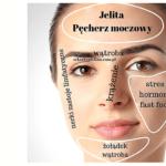 TRĄDZIKOWA MAPA TWARZY – co face mapping mówi o TOBIE