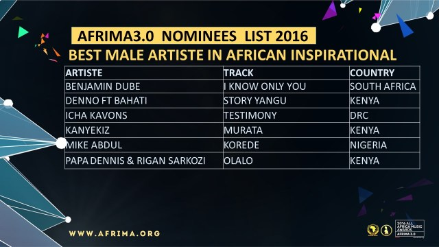nominees-32