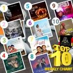 Official SelahAfrik Top 10 Gospel Songs Of The Week | 10th Jan. 2021
