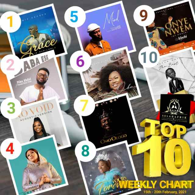SelahAfrik Official Top 10 Gospel Songs Of The Week