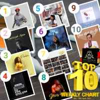 SelahAfrik Official Top 10 Gospel Chart Of The Week | 5th - 10th April, 2021