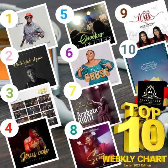 SelahAfrik Official Top 10 Gospel Chart Of The Week