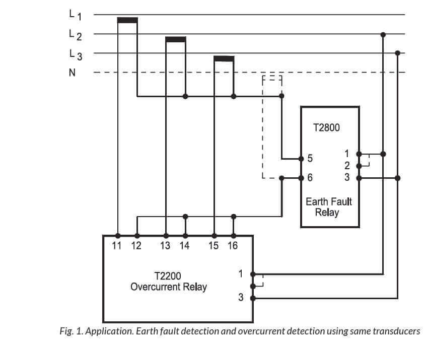 T2800 Overcurrent or Ground Fault Relay
