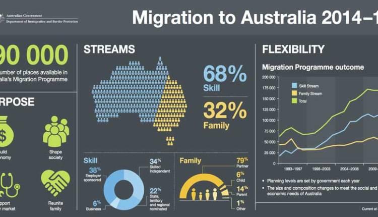 豪州在住者にも人気! オーストラリア移住の時に役立つ無料アプリ7選