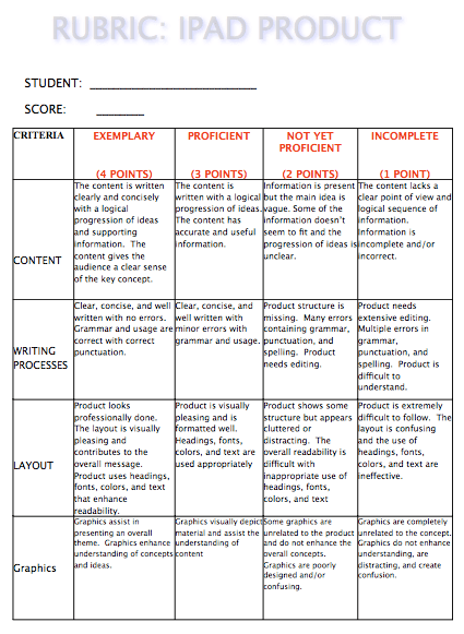 A Rubric To Grade Students IPad Projects Educational
