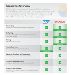 comparison chart outlining sap vs oracle [ 891 x 1024 Pixel ]