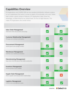 Comparison chart of ifs and syspro erp comparing distribution features also vs which software wins in rh selecthub