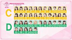 PRODUCE48-EP03-21