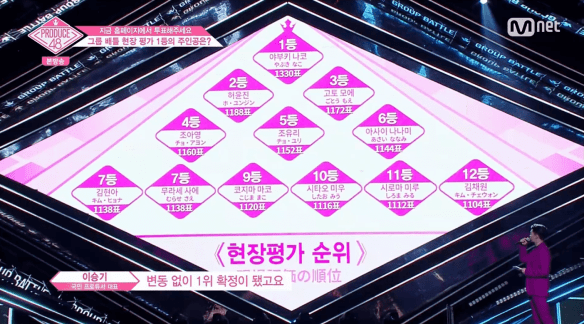 Produce 48 EPISODE 4 (1)