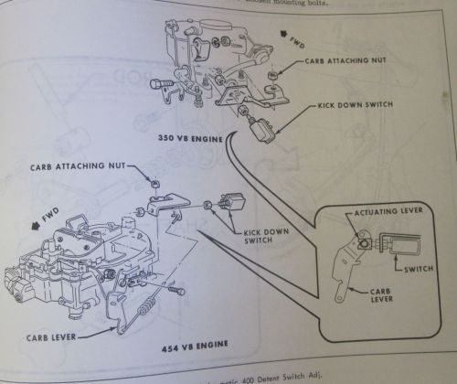 small resolution of re th400 downshift switch wiring