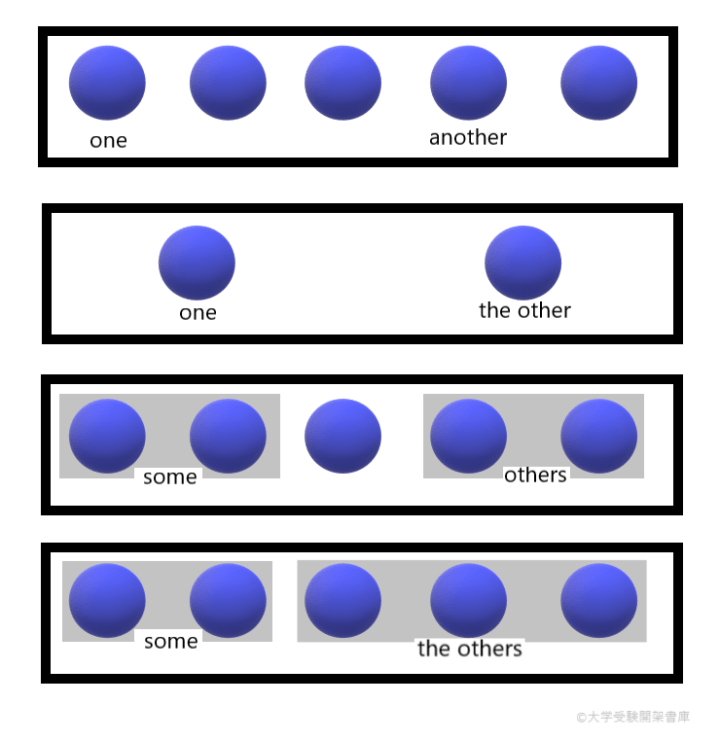 otherのイメージ図