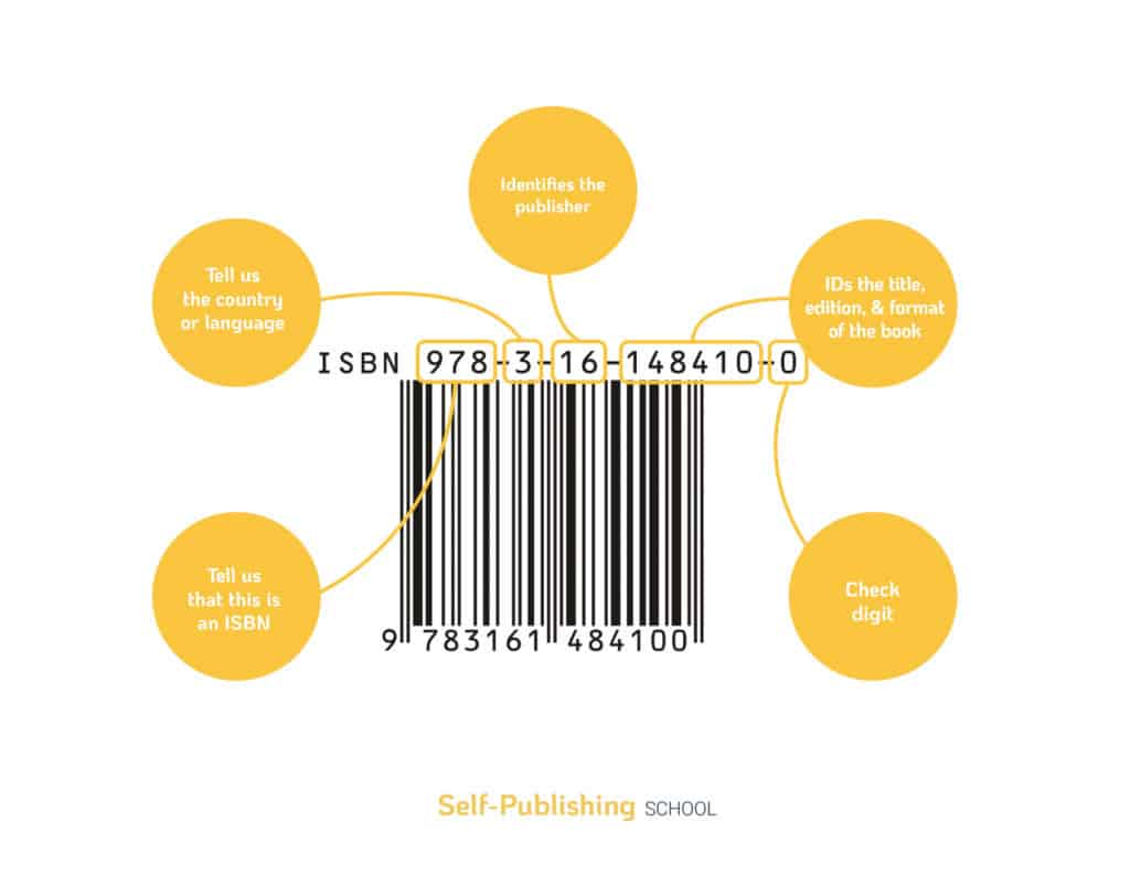 hight resolution of isbn number example