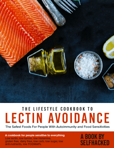 Foods High Low In Lectins Why Lectins Are Bad Selfhacked