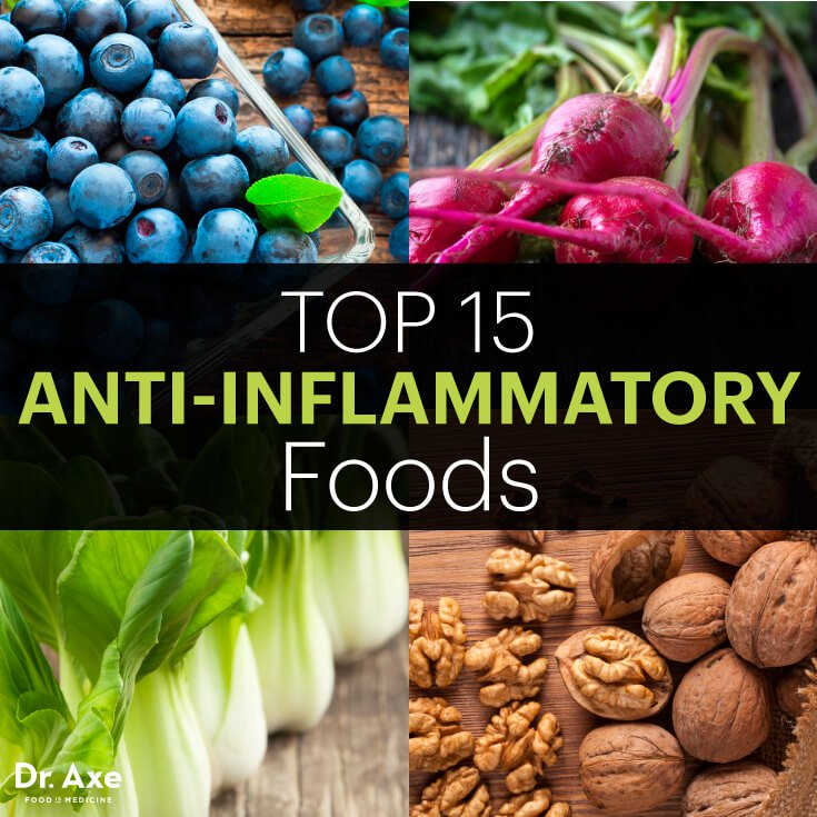 Anti-inflammatory Diet 15 Best
