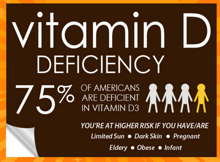 Vitmin D Deficiency