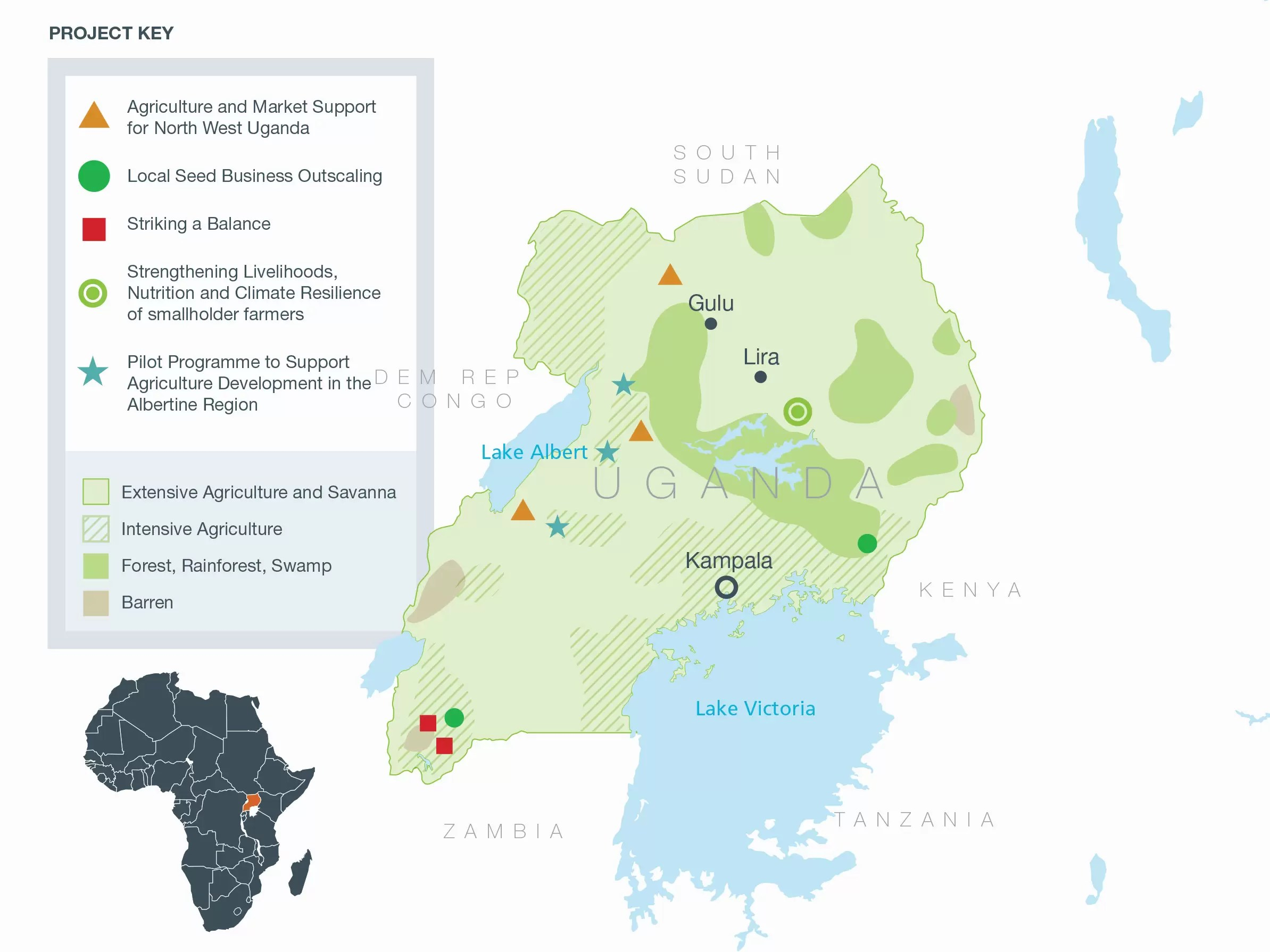 Uganda - Self Help Africa UK & Worldwide