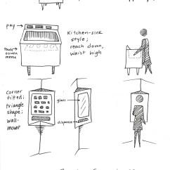 Use Case Diagram Vending Machine Vw Beetle Wiring 1966 Self Service Design
