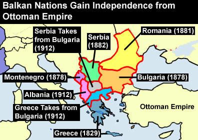 Balkans Eastern Question