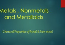 Chemical Properties of Metal & Non-metal