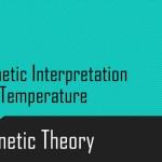 Kinetic Interpretation of Temperature
