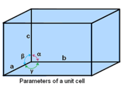 Parameters of Unit Cell