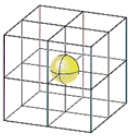 In a simple cubic unit cell, each corner atom is shared between 8 unit cells